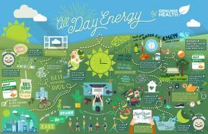 Extra-Energy-Infographic